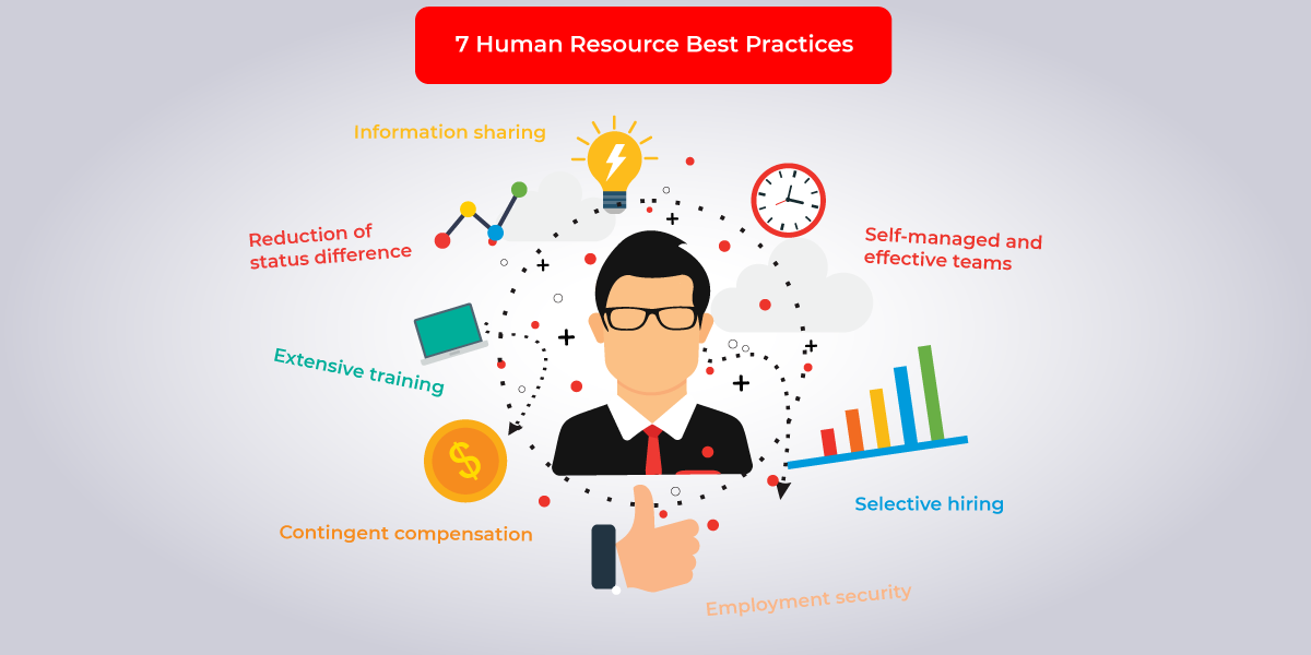 7 Human Resource Best Practices A Mini Guide To Hrm