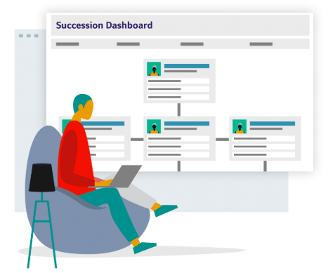 Succession planning tools - PeopleFluent